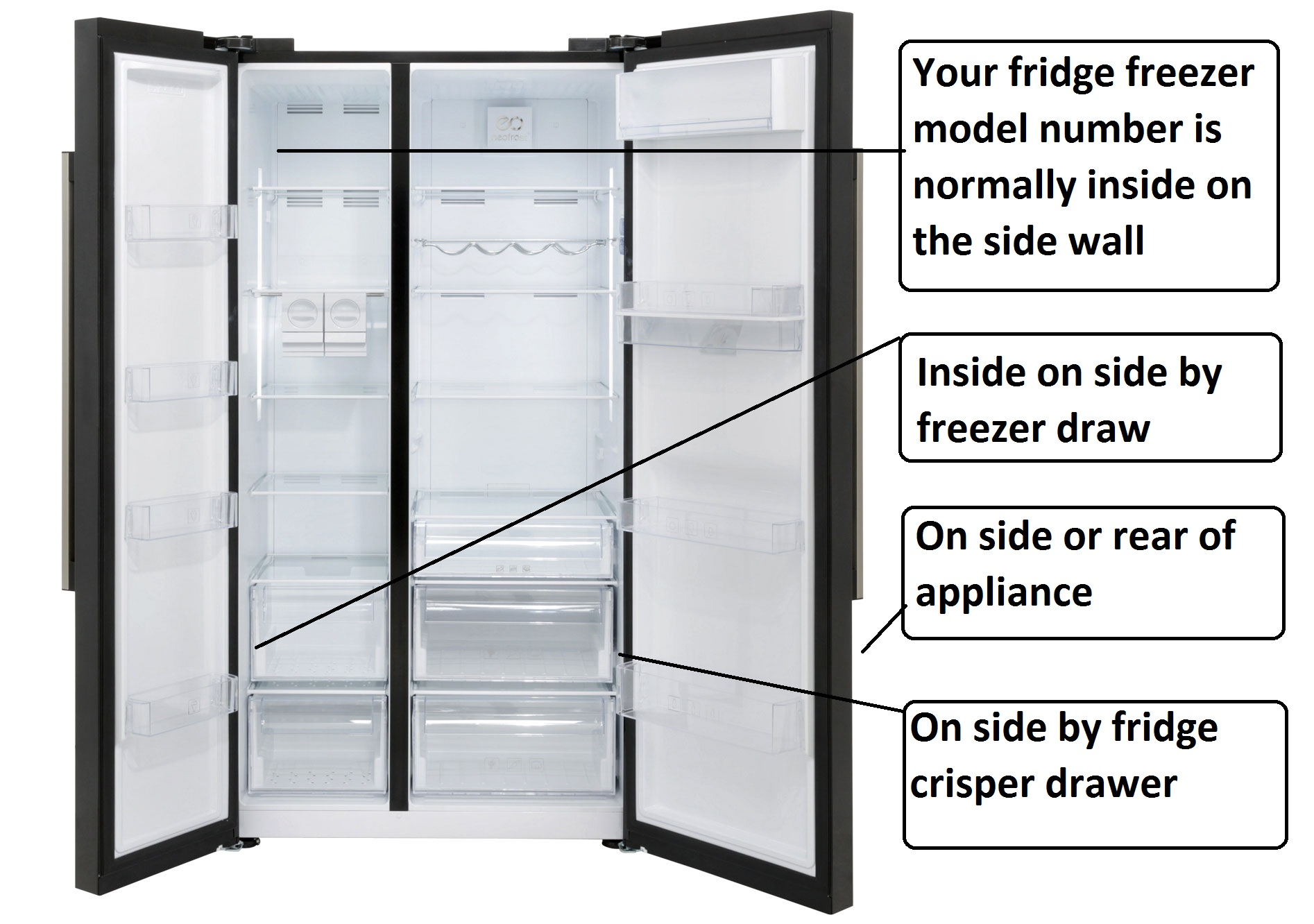 How To Find Your Fridge Freezer Model Number