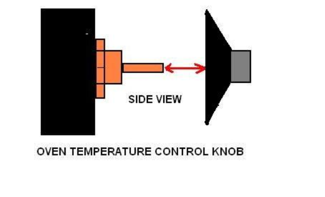 How to replace your control knob on a cooker or oven