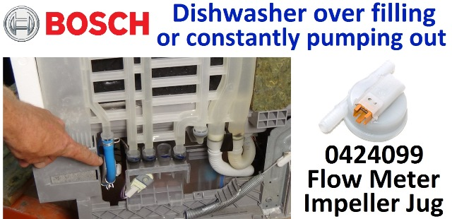 Bosch dishwasher keeps emptying and filling, how to diagnose the