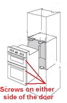 How To Remove Your Built In Oven From A Kitchen Unit