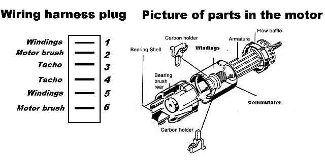 How to test a washing machine motor 1 how to test a washing machine motor spin dryer motor wiring diagram at panicattacktreatment.co