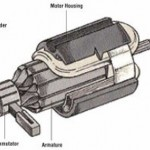 washing-machine-motor-parts-diagram