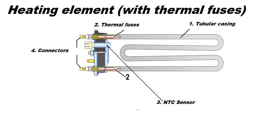 What Causes A Dryer Thermistor To Fail