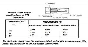 NTC sensor