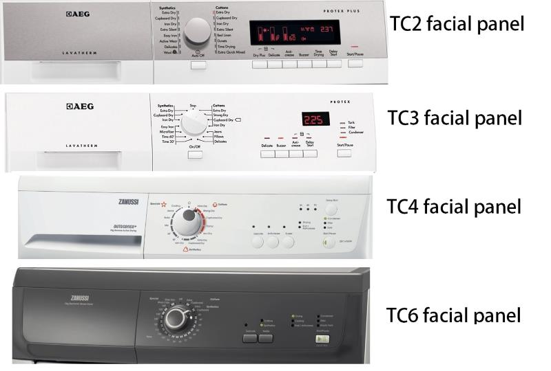 Tumble Dryer facial panel types