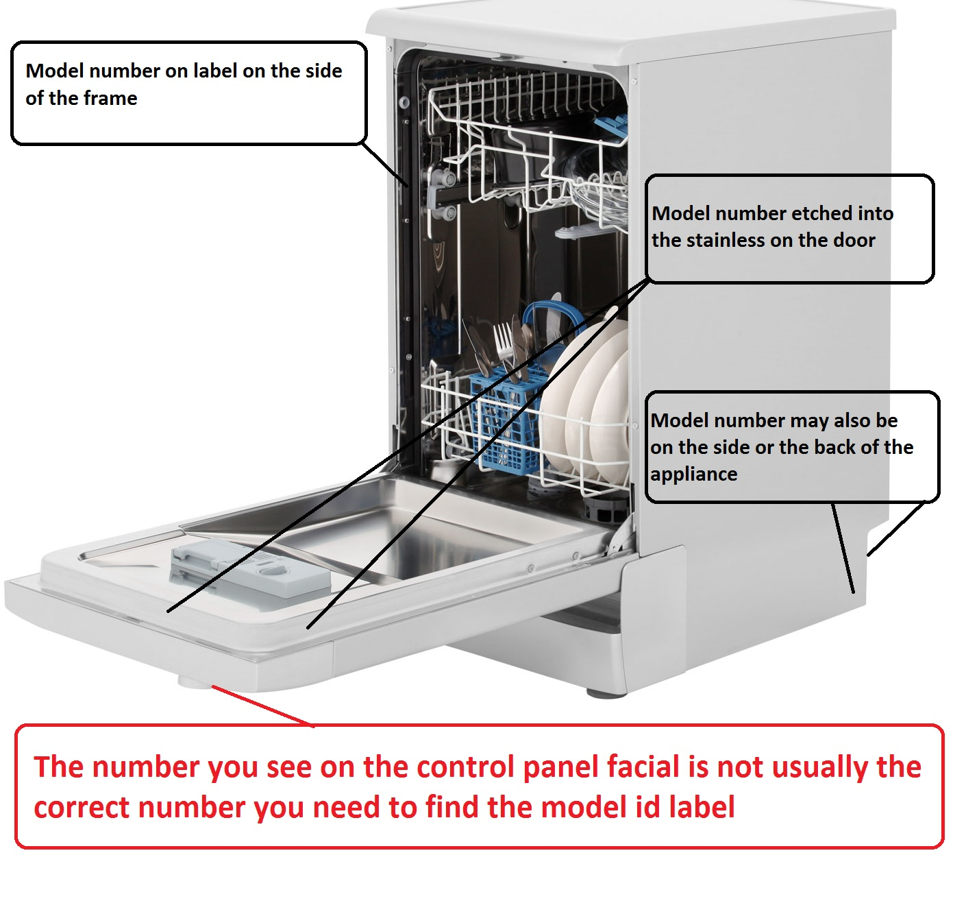 How To Find Your Dishwasher Model Number