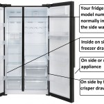 american fridge freezer model number Daewoo LG Samsung