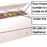 chest freezer model number Candy hoover lec