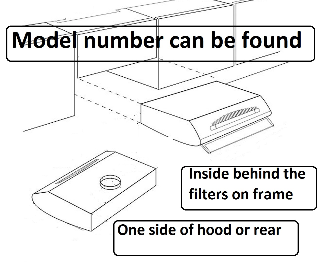 How To Find Your Cooker Hood Extractor Model Number