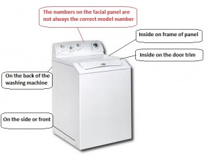 how to find top loader washing machine model number
