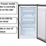 under counter freezer model numer Aeg electrolux zanussi