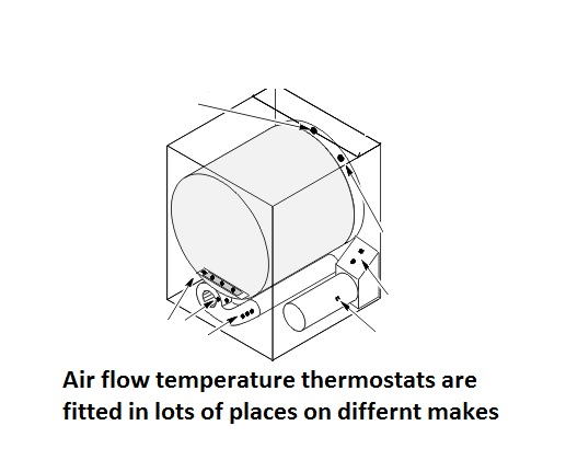 Air flow temperature thermostat hidden Condenser tumble dryer cycling thermostat