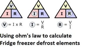 using ohm's law calculate Fridge freezer defrost elements