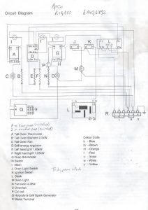 rangmaster wiring 212x300 rangemaster cooker hood wiring diagram wiring diagram and rangemaster 110 clock wiring diagram at bayanpartner.co