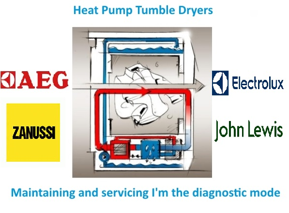 Heat Pump Tumble Dryer